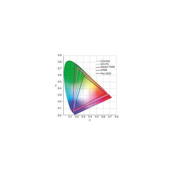 "EIZO ColorEdge CG319X, 4K, 31.1"", innebygget 3-D kalibrator, hood"