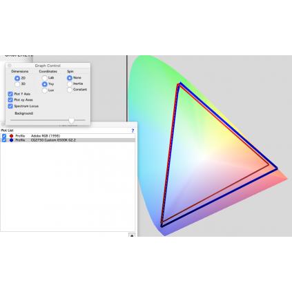 Fargerom Adobe RGB 1998 (rød) vs Eizo ColorEdge CS2731 (blå)