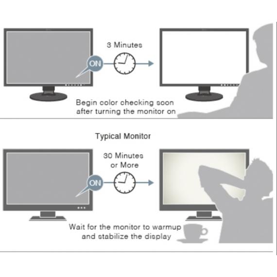 Stabile farger får minutter etter oppstart. De fleste skjermer stabiliserer seg først etter 30 minutter