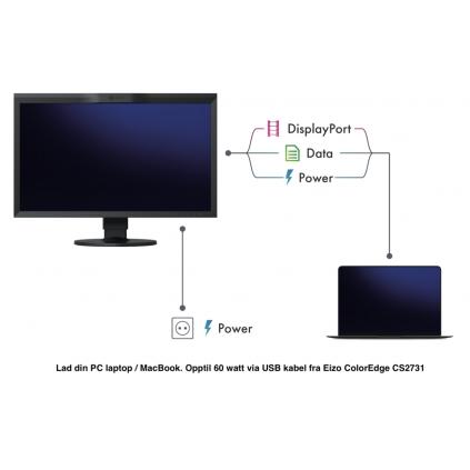 "EIZO COLOREDGE CS2740-4K, 27"", HARDWAREKALIBRERT 4-K SKJERM, ADOBE RGB / DISPLAY P3 FARGEROM, USB-C/DISPLAY-PORT/HDMI2/DVI"
